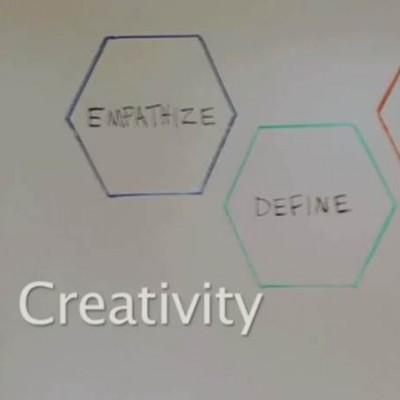 Creativity Innovation And Design